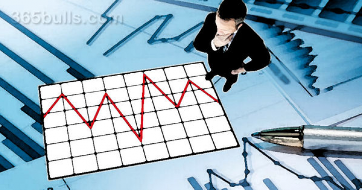 新債王岡拉克最新投資建議,以及與大摩所見略同之處 @ 日日牛 技術分析投資筆記 :: 痞客邦 ::