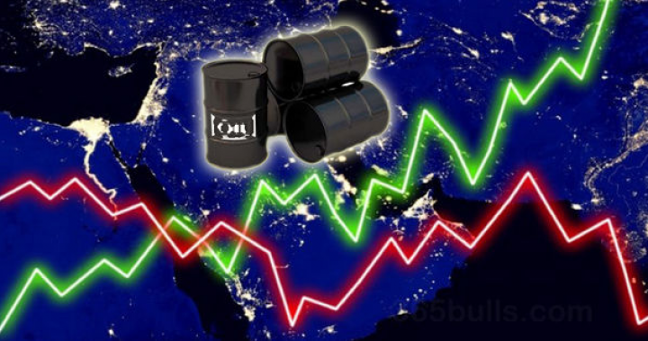 Wood Mackenzie今年油價最新預測,還有今年全球第二大石油進口國將換人 @ 日日牛 技術分析投資筆記 :: 痞客邦 ::