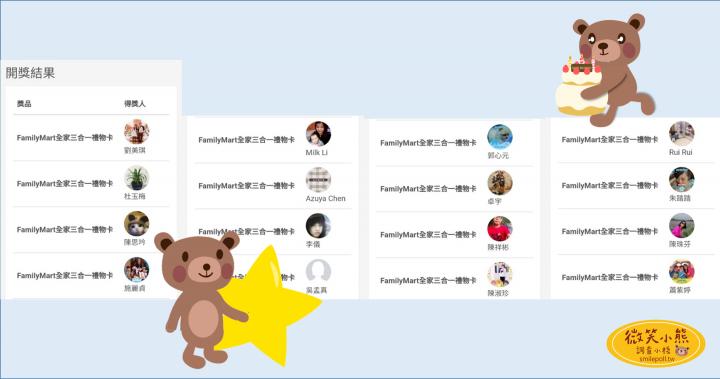 七星高照 ʕ•ᴥ•ʔ 壽星小熊挑戰賽-貼文按讚留言tag抽獎